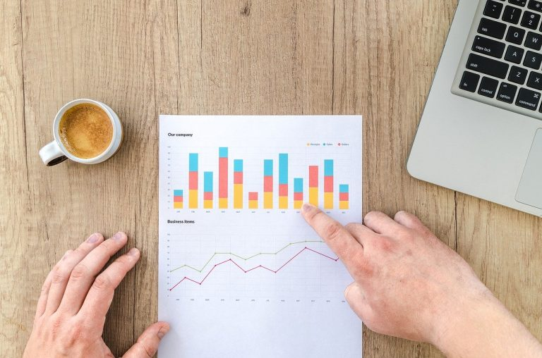 Charts with data and bar charts - PPC data